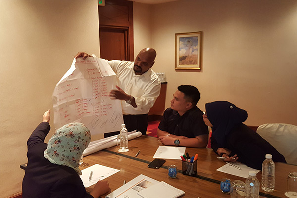 Malaysia PMP Certification Training
